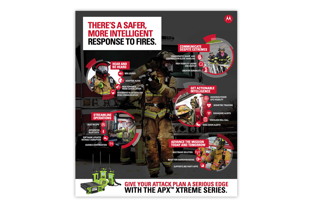 APX Firefighter infographic
